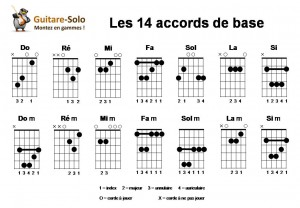 Les-14-accords-de-base